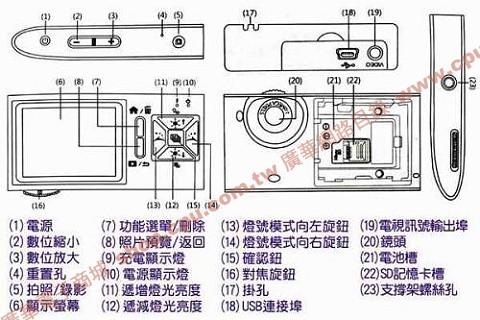 电路 电路图 电子 原理图 480_320