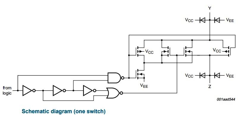 74hc4051 8通道模拟多路选择器模组