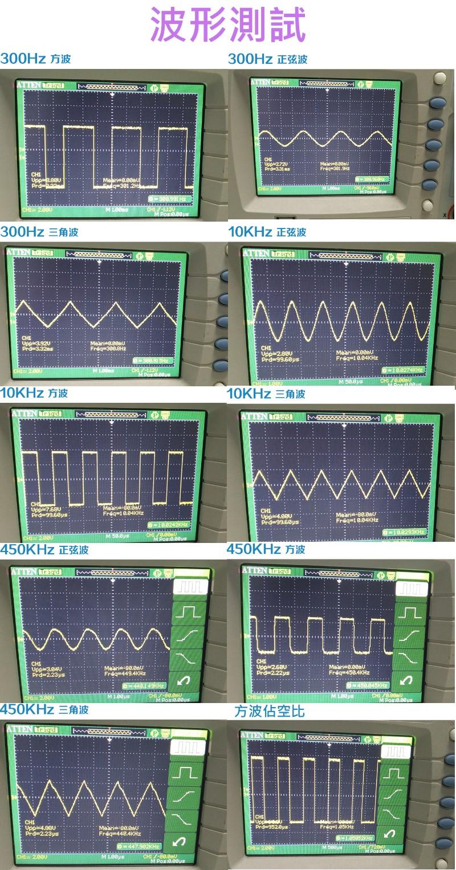 方波电路icl8038